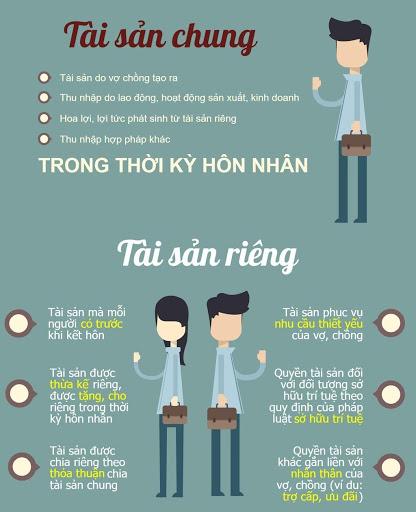 Tai-san-rieng-cua-vo-va-chong-khi-ly-hon